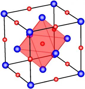Nitrogen atoms (red) caged by much larger uranium atoms (blue) behave like a ball on a spring.