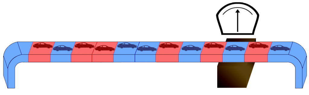 A nanowire 'racetrack' would store information as a series of movable magnetic states, illustrated here as red and blue cars. A device would read out the information as these 'cars' sped along the wire. (Illustration: CNBC, adapted from IBM)